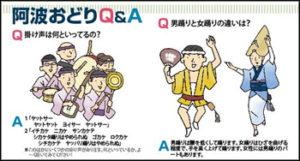 写真:パンフレット中面のQ&A