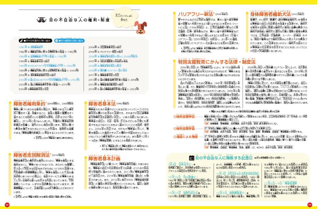 画像:本文92-93ページ