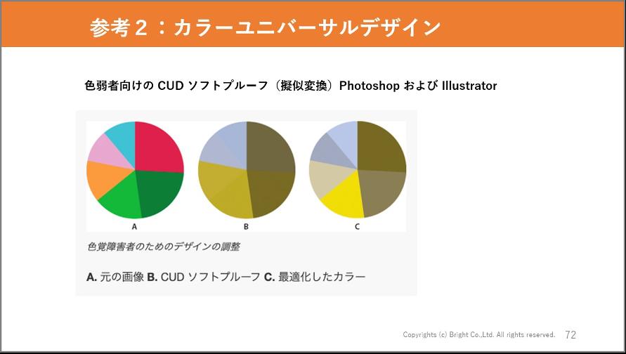 セミナー資料:カラーユニバーサルデザイン